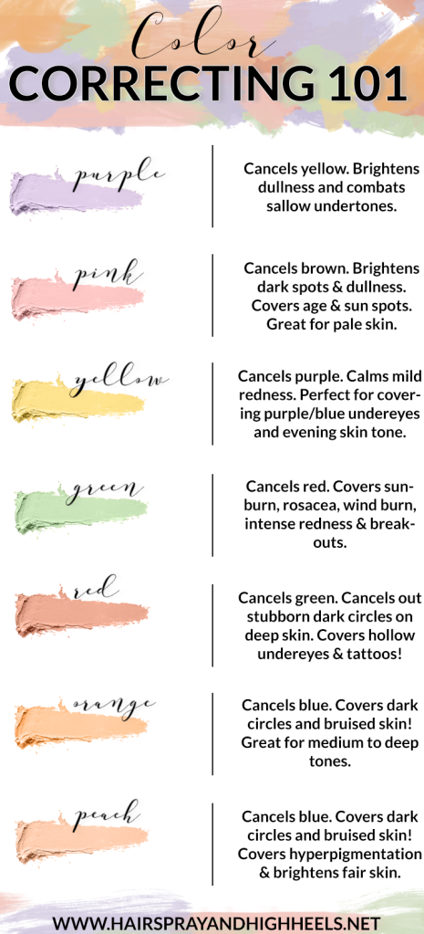Color-Correcting